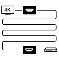HDMI удлинители