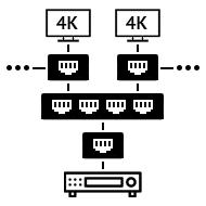 HDMI по IP