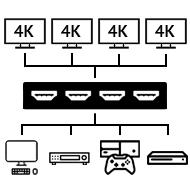 HDMI матрицы