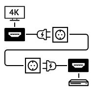 HDMI по электрической сети
