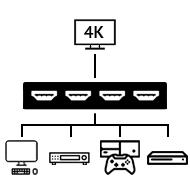 HDMI переключатели (свитчи)