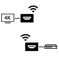 HDMI удлинители беспроводные