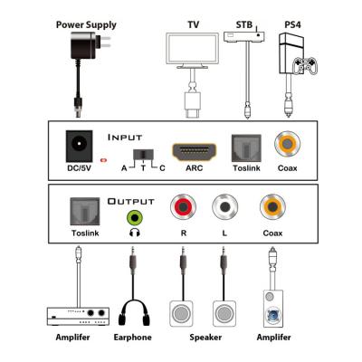 Аудио конвертер и экстрактор Dr.HD CA 344 HCT