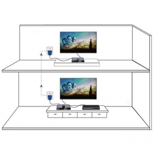 HDMI удлинитель по электросети / Dr.HD EX 300 PWL HDBitT