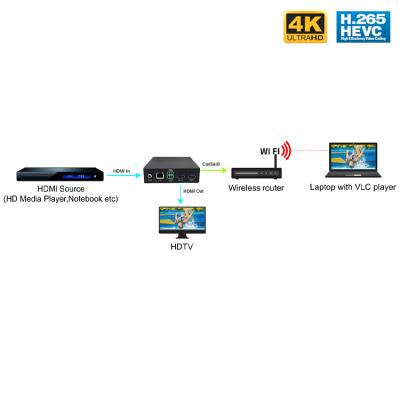 HD IP стример Dr.HD ST 2000