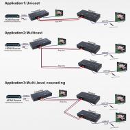 Комплект приемник-передатчик HDMI по двум проводам / Dr.HD EX 3K CC