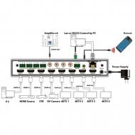 HDMI 2.0 матрица 4x4 / Dr.HD MA 447 FX