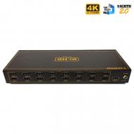 HDMI сплиттер 1x16 / Dr.HD SP 1165 SL