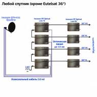 Приемник Invacom RF Optical Link RX