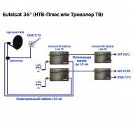 Оптическая система Invacom RF Optical Link (комплект)