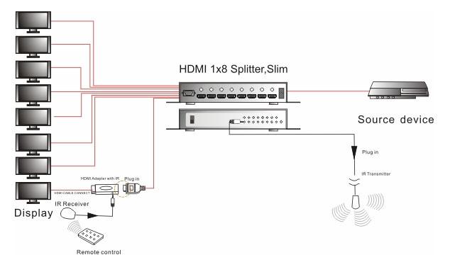 Как подключить компьютер к телевизору через HDMI видео 44