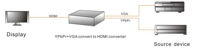 cv_1000_hk_spec Dr.HD CVY03H – Конвертер Stereo + VGA + YPrPb в HDMI + SPDIF