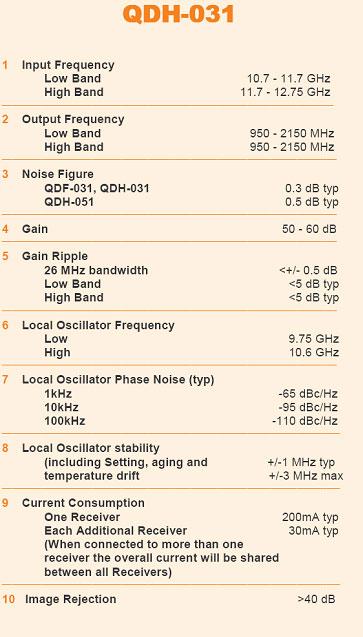 QDH_031 Invacom QDH-031 Quad – Конвертер линейный