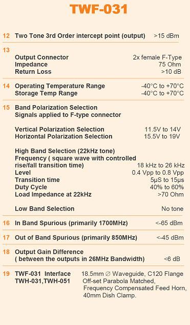 TWF_031 Invacom TWF-031 Twin – Конвертер спутниковый