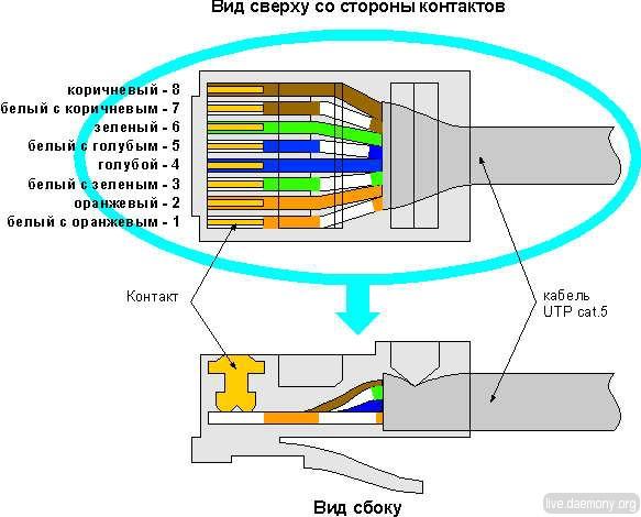 obzhimka_01 Dr.HD EX 70 POE – HDMI удлинитель по UTP с поддержкой HDBaseT