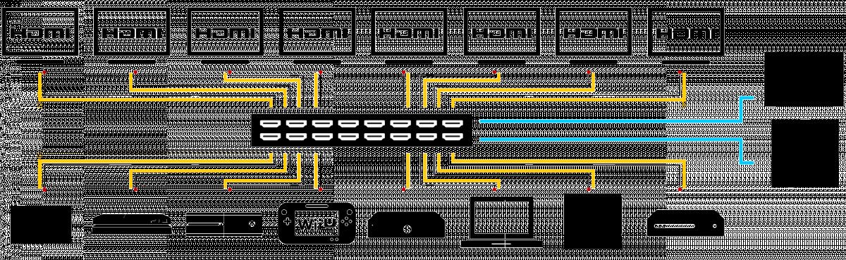 8x8-matrix_0 Dr.HD MA 884 FS – HDMI матрица Dr.HD 8x8