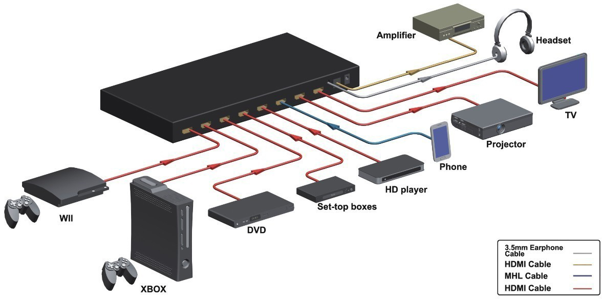 drhd-ma-624-fs-10 Dr.HD MA 624 FS – HDMI матрица 6 на 2