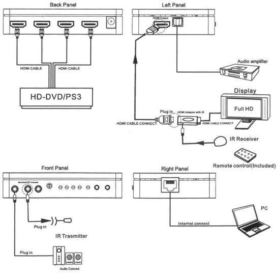 Схема подключения Dr.HD SW