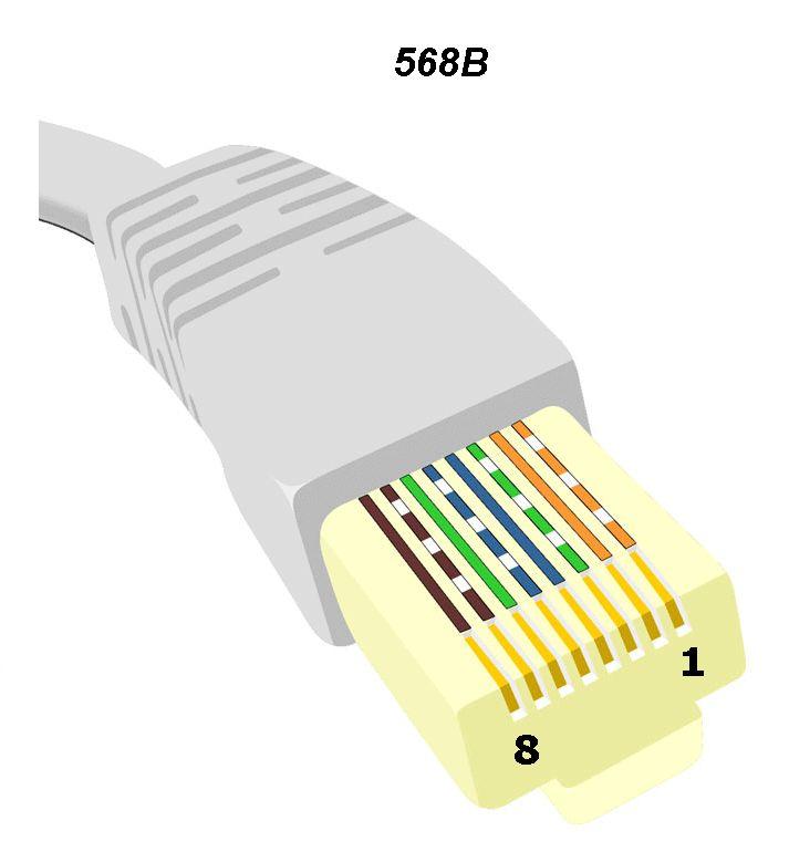 Прямой обжим витой пары EIA/TIA-568B