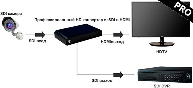 Схема подключения конвертера