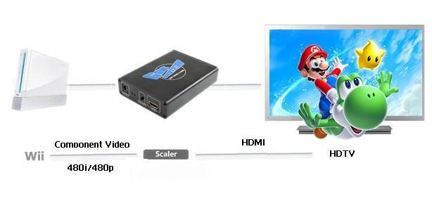 wii-to-hdmi Конвертер Dr.HD Nintendo Wii в HDMI (Upscaler 1080p)